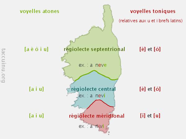 La langue corse et ses régiolectes - le vocalisme